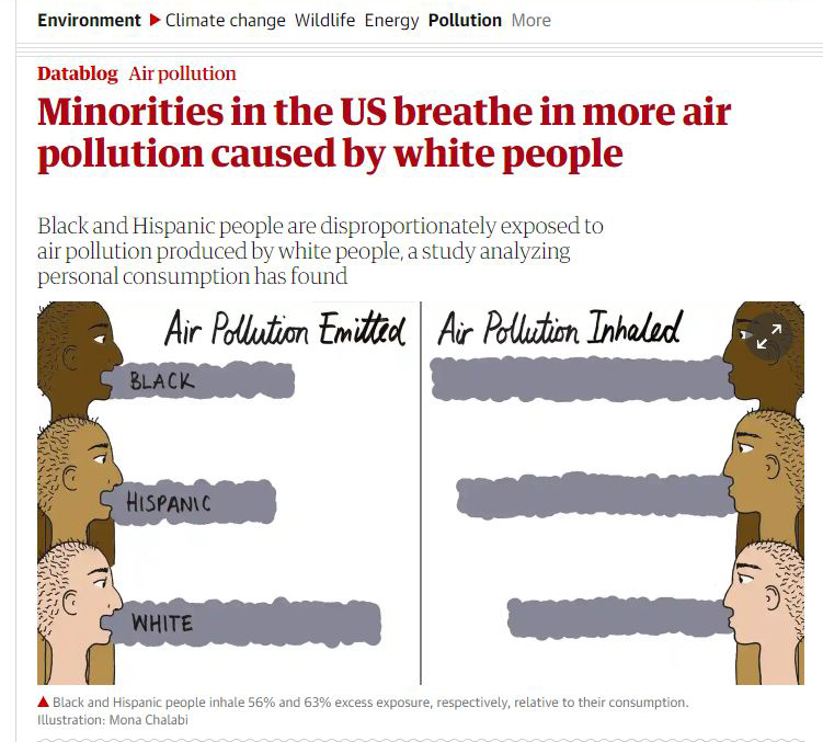 air pollution is racist
